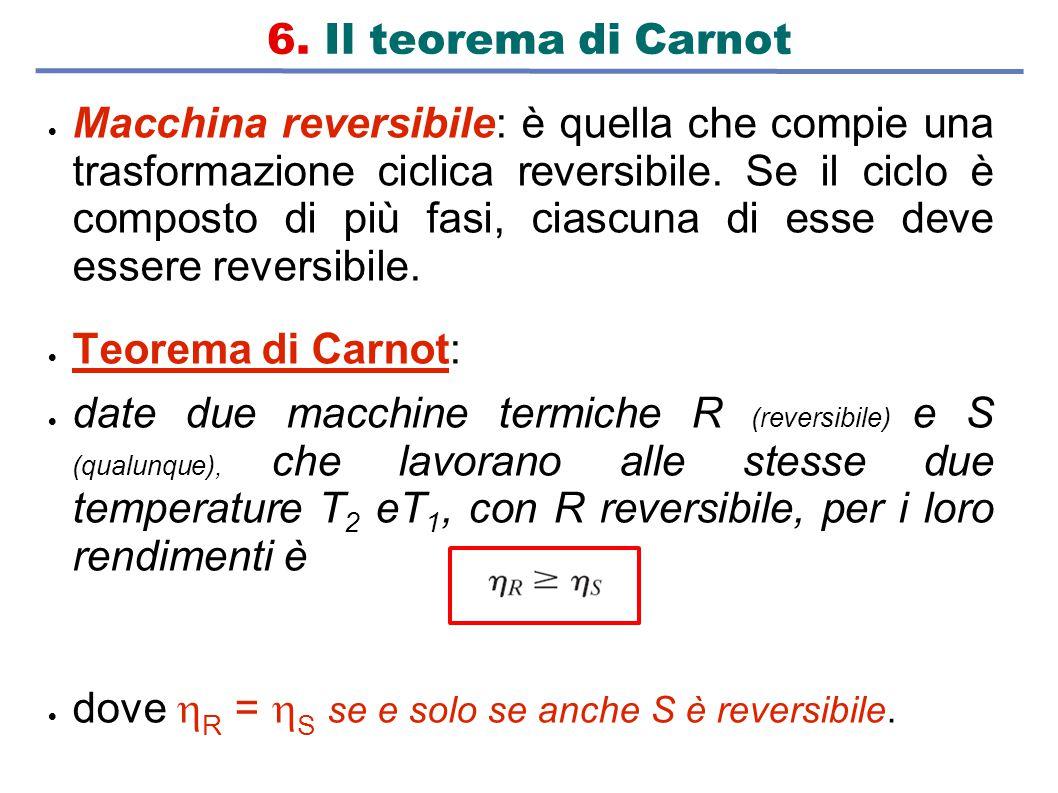 6. Il teorema di Carnot  Macchina reversibile: è quella che compie una trasformazione ciclica reversibile. Se il ciclo è composto di più fasi, ciascu