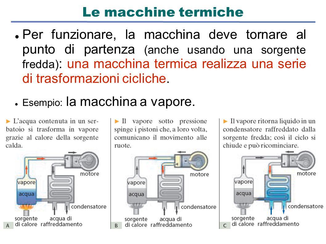 Le macchine termiche Per funzionare, la macchina deve tornare al punto di partenza (anche usando una sorgente fredda) : una macchina termica realizza