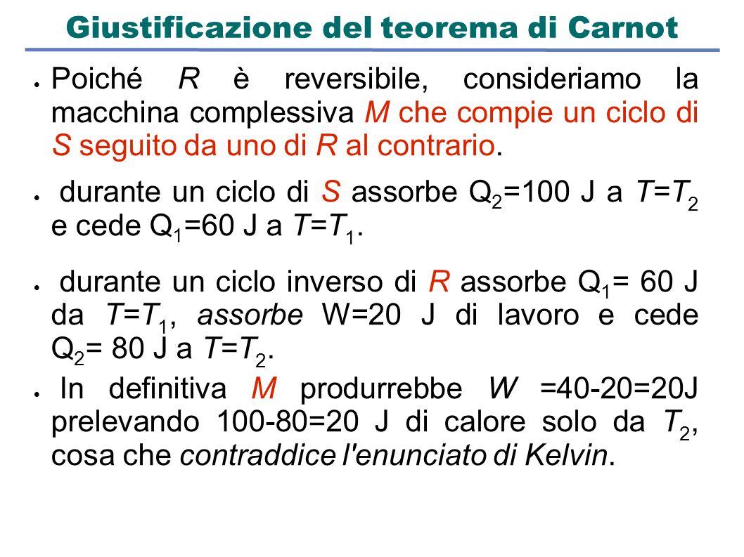 Giustificazione del teorema di Carnot  Poiché R è reversibile, consideriamo la macchina complessiva M che compie un ciclo di S seguito da uno di R al