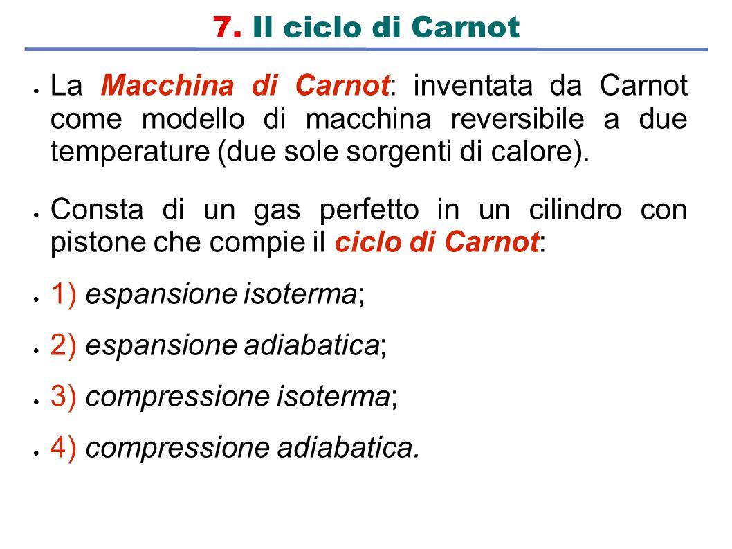 7. Il ciclo di Carnot  La Macchina di Carnot: inventata da Carnot come modello di macchina reversibile a due temperature (due sole sorgenti di calore