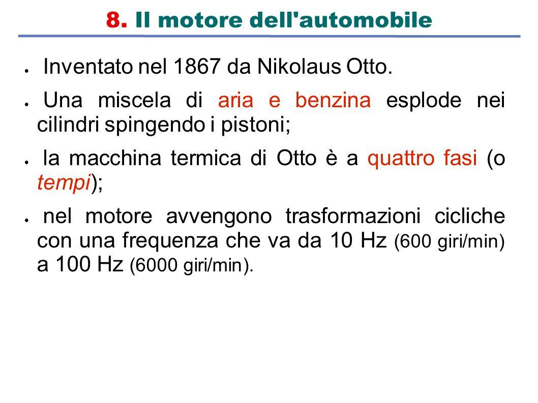 8. Il motore dell'automobile  Inventato nel 1867 da Nikolaus Otto.  Una miscela di aria e benzina esplode nei cilindri spingendo i pistoni;  la mac