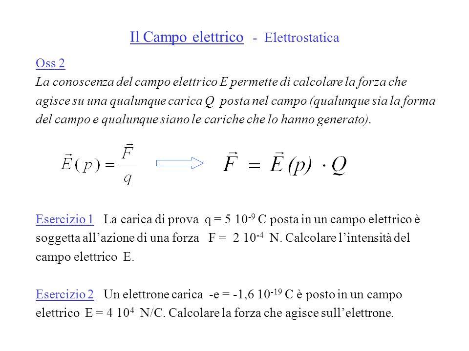 Oss 2 La conoscenza del campo elettrico E permette di calcolare la forza che agisce su una qualunque carica Q posta nel campo (qualunque sia la forma del campo e qualunque siano le cariche che lo hanno generato).