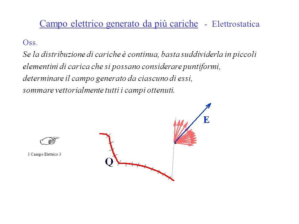 Campo elettrico generato da più cariche - Elettrostatica Oss.