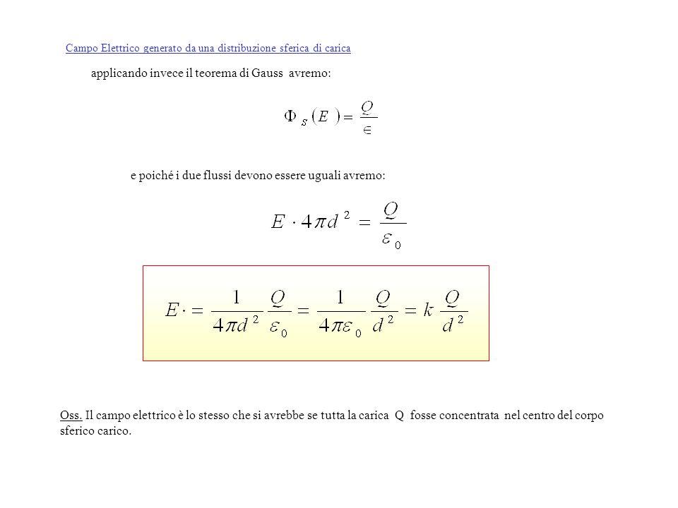 applicando invece il teorema di Gauss avremo: e poiché i due flussi devono essere uguali avremo: Oss.