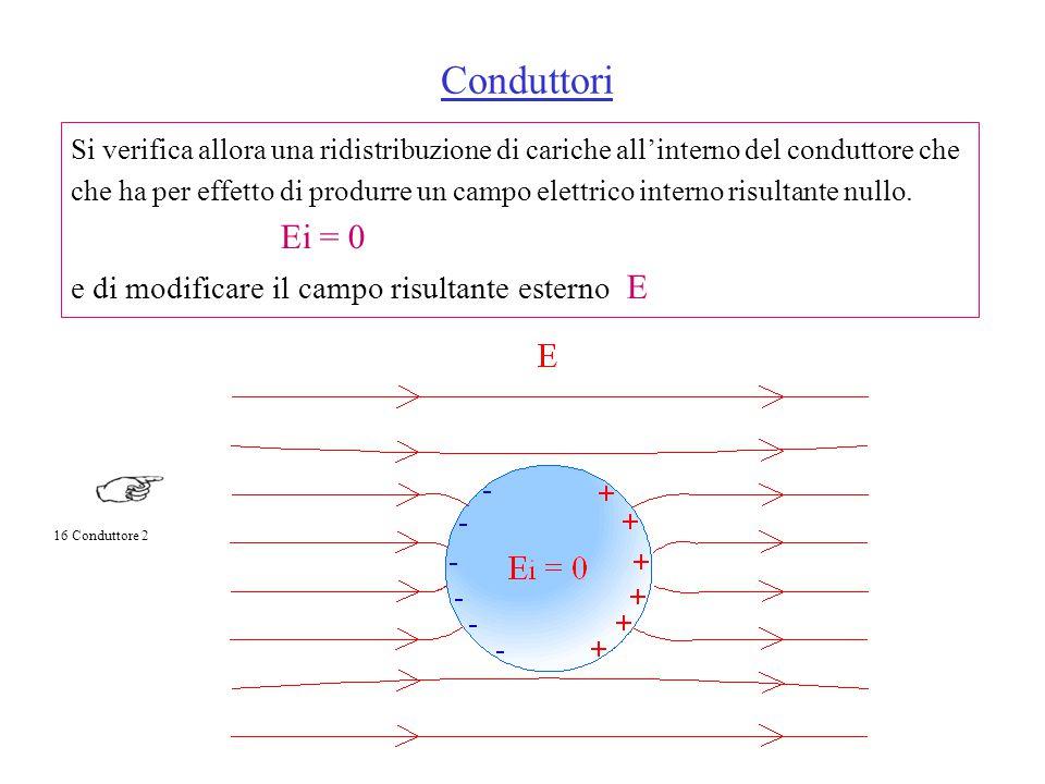 Si verifica allora una ridistribuzione di cariche all'interno del conduttore che che ha per effetto di produrre un campo elettrico interno risultante nullo.