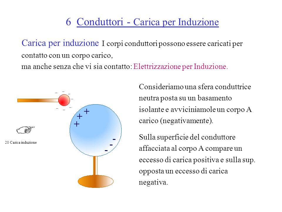 Carica per induzione I corpi conduttori possono essere caricati per contatto con un corpo carico, ma anche senza che vi sia contatto: Elettrizzazione per Induzione.