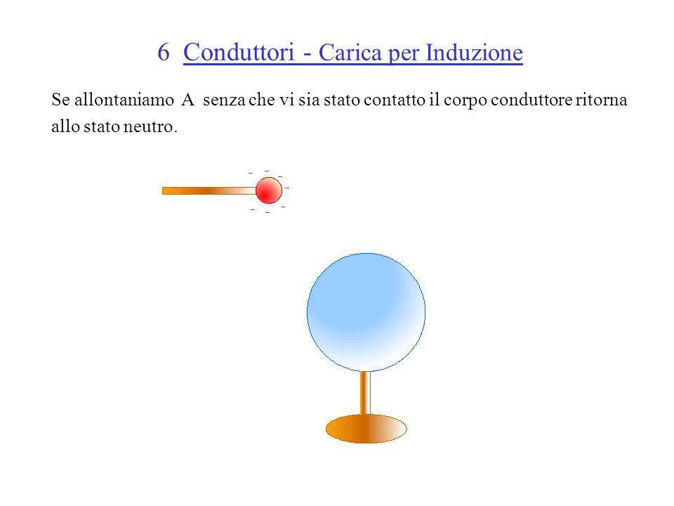 Se allontaniamo A senza che vi sia stato contatto il corpo conduttore ritorna allo stato neutro.