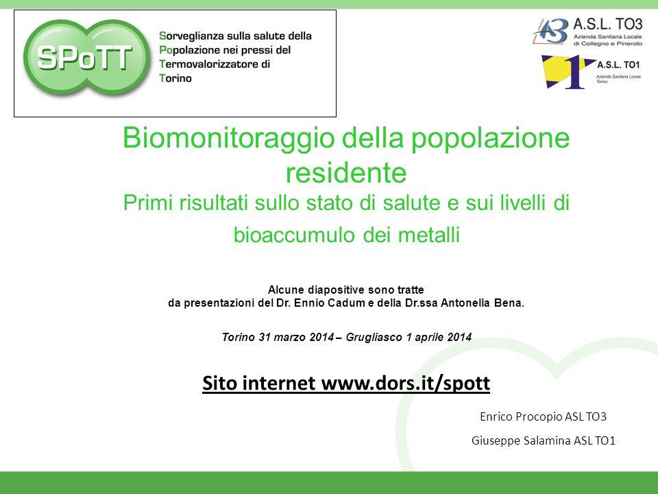 Biomonitoraggio della popolazione residente Primi risultati sullo stato di salute e sui livelli di bioaccumulo dei metalli Alcune diapositive sono tratte da presentazioni del Dr.