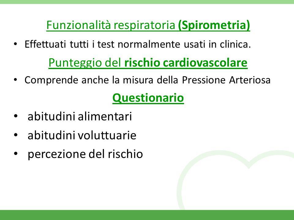Funzionalità respiratoria (Spirometria) Effettuati tutti i test normalmente usati in clinica.