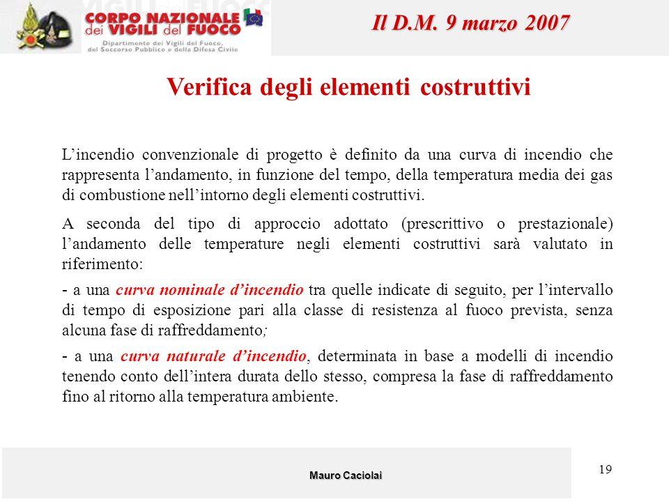 19 Verifica degli elementi costruttivi L'incendio convenzionale di progetto è definito da una curva di incendio che rappresenta l'andamento, in funzio