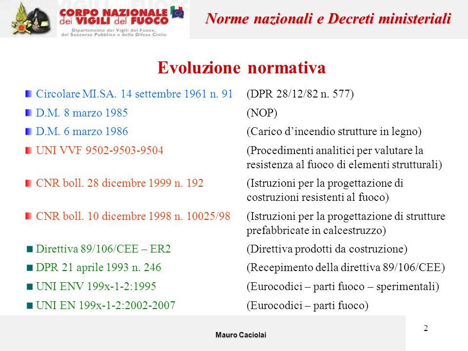 2 Evoluzione normativa Mauro Caciolai Norme nazionali e Decreti ministeriali Circolare MI.SA. 14 settembre 1961 n. 91(DPR 28/12/82 n. 577) D.M. 8 marz