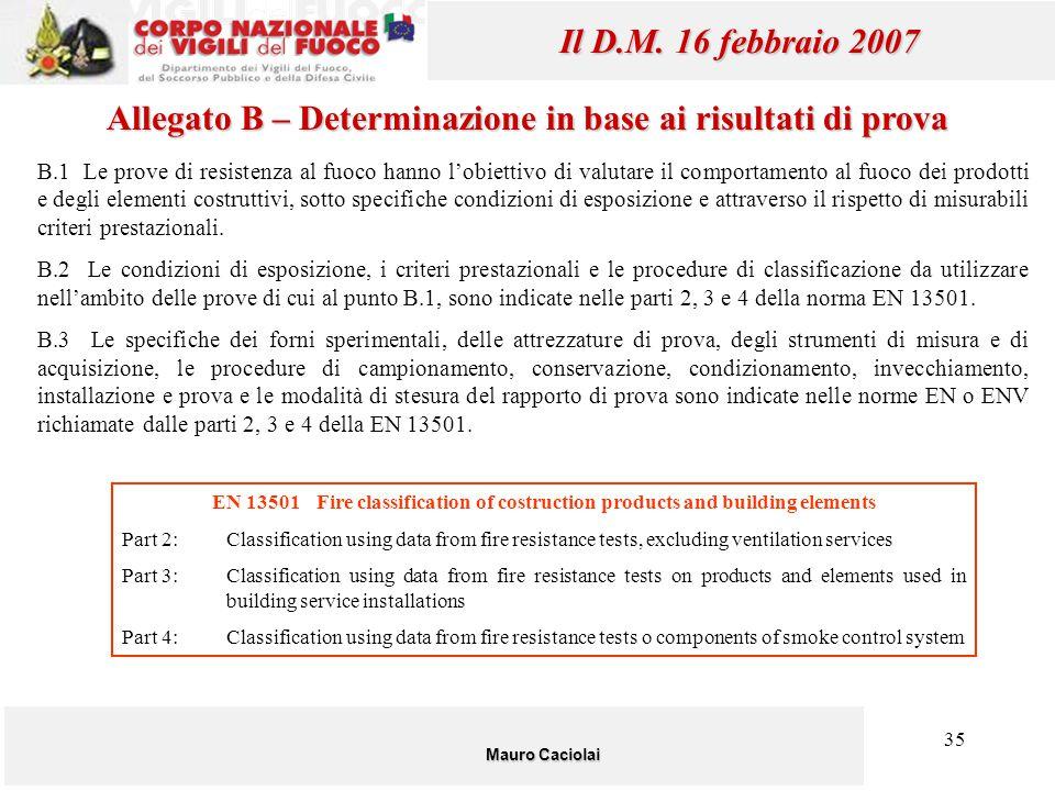 35 Mauro Caciolai Il D.M. 16 febbraio 2007 B.1 Le prove di resistenza al fuoco hanno l'obiettivo di valutare il comportamento al fuoco dei prodotti e