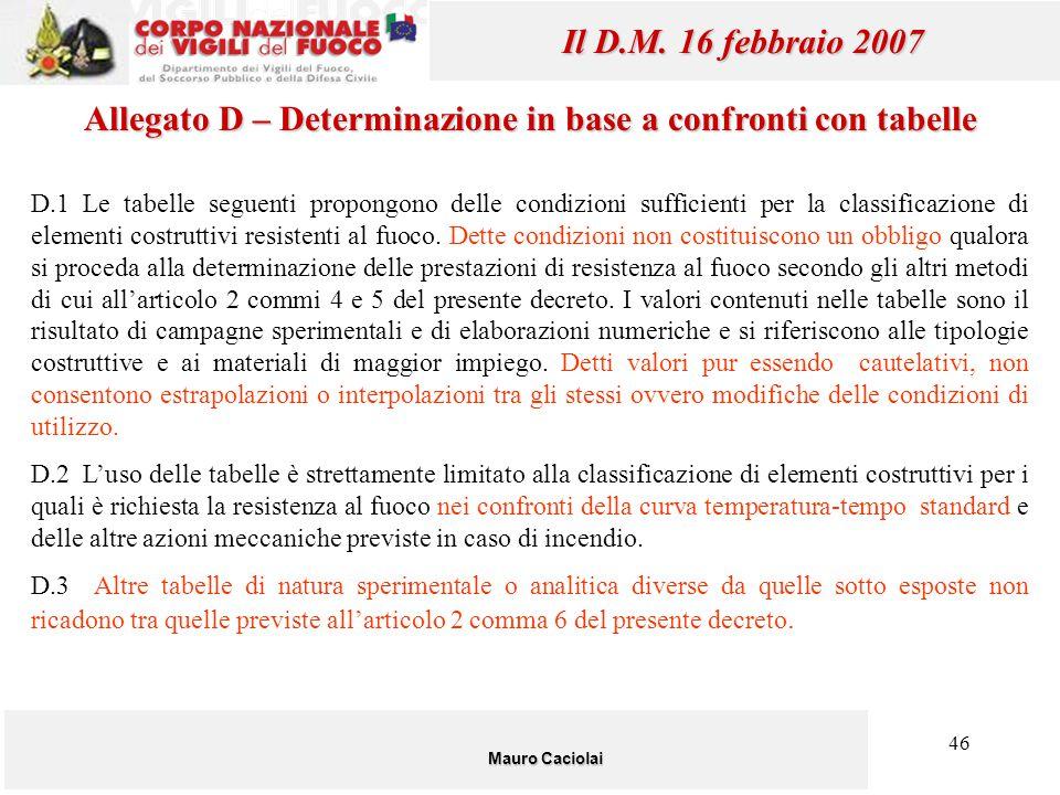 46 Mauro Caciolai Il D.M. 16 febbraio 2007 Allegato D – Determinazione in base a confronti con tabelle D.1 Le tabelle seguenti propongono delle condiz