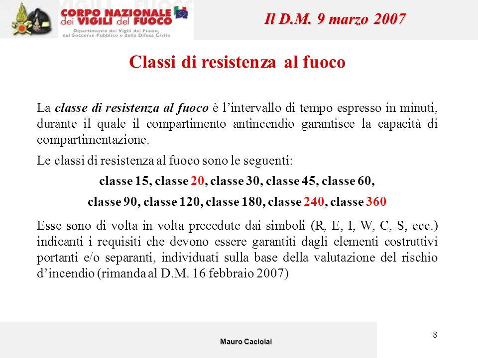 8 Classi di resistenza al fuoco La classe di resistenza al fuoco è l'intervallo di tempo espresso in minuti, durante il quale il compartimento antince