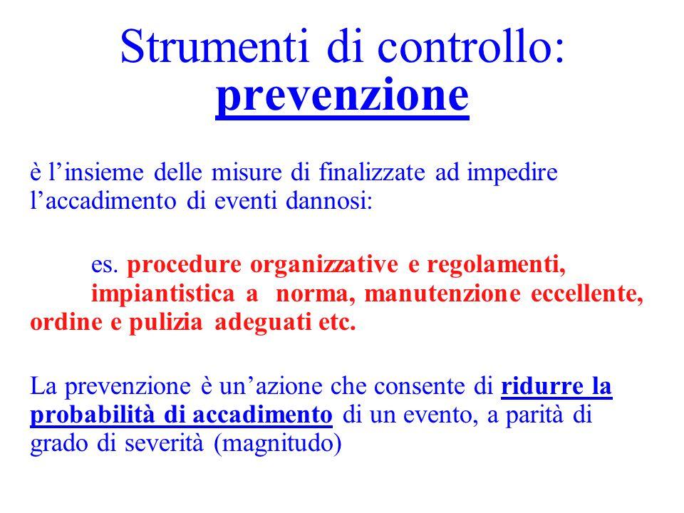 Strumenti di controllo: eliminazione è l'eliminazione del rischio per mezzo dell'abbandono dell'attività o delle operazioni che lo determinano. Può av