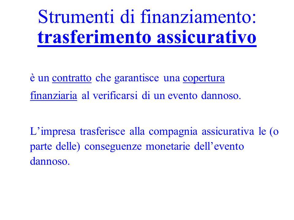 Business Continuity Planning: Processi produttivi macchine, spedizione logistica Supply managment Risorse umane IT/Telecom. Documentazione Rischi natu