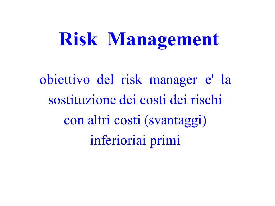 Strumenti di finanziamento: ritenzione è l'assunzione da parte dell'impresa di una quota del rischio: i danni eventuali relativi a tale quota sono qui