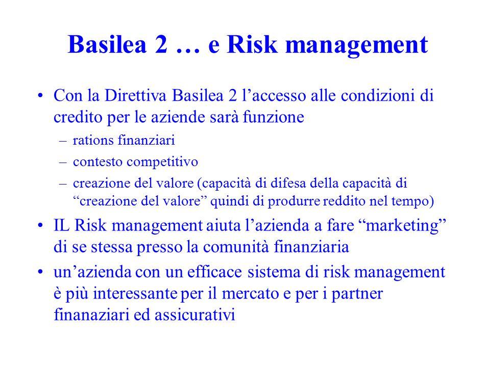 """Impresa e Risk management La gestione """"consapevole"""" dei rischi (RM) è lo strumento che può aiutare l'impresa a rinforzare strutturalmente la presenza"""
