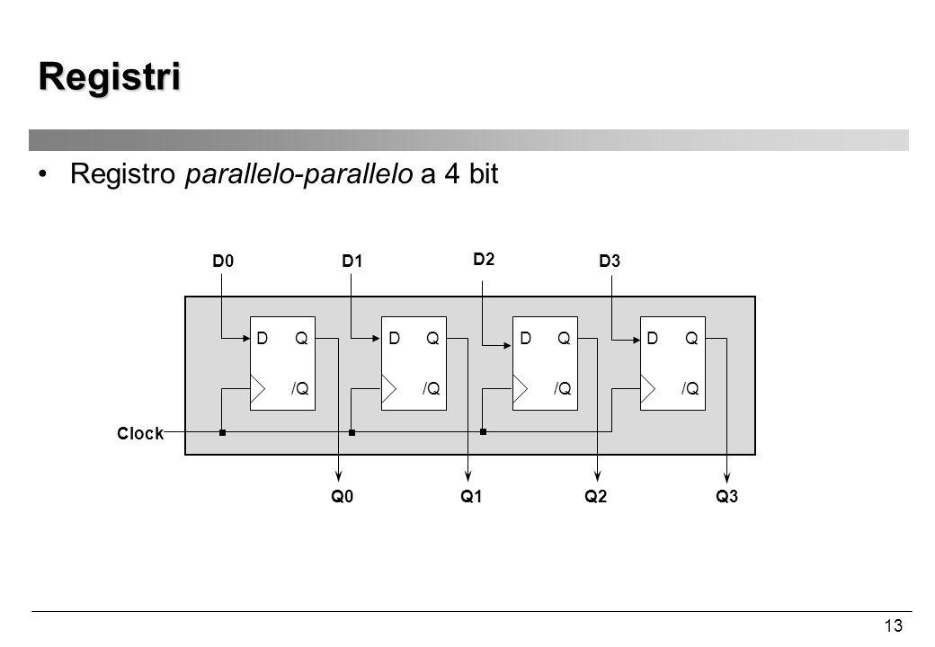 13 Registri Registro parallelo-parallelo a 4 bit D /Q QD QD Q D0D1D3 Q0Q1Q3 Clock D /Q Q D2 Q2