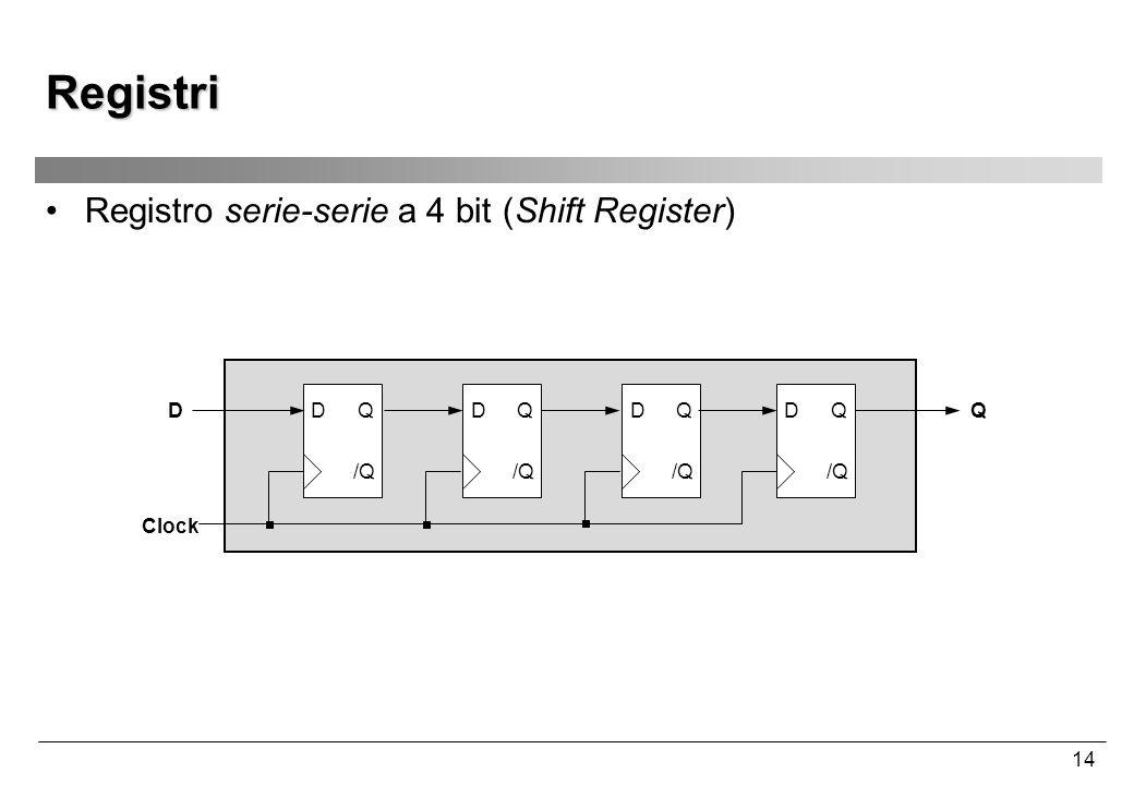 14 Registri Registro serie-serie a 4 bit (Shift Register) D /Q QD QD Q DQ Clock D /Q Q