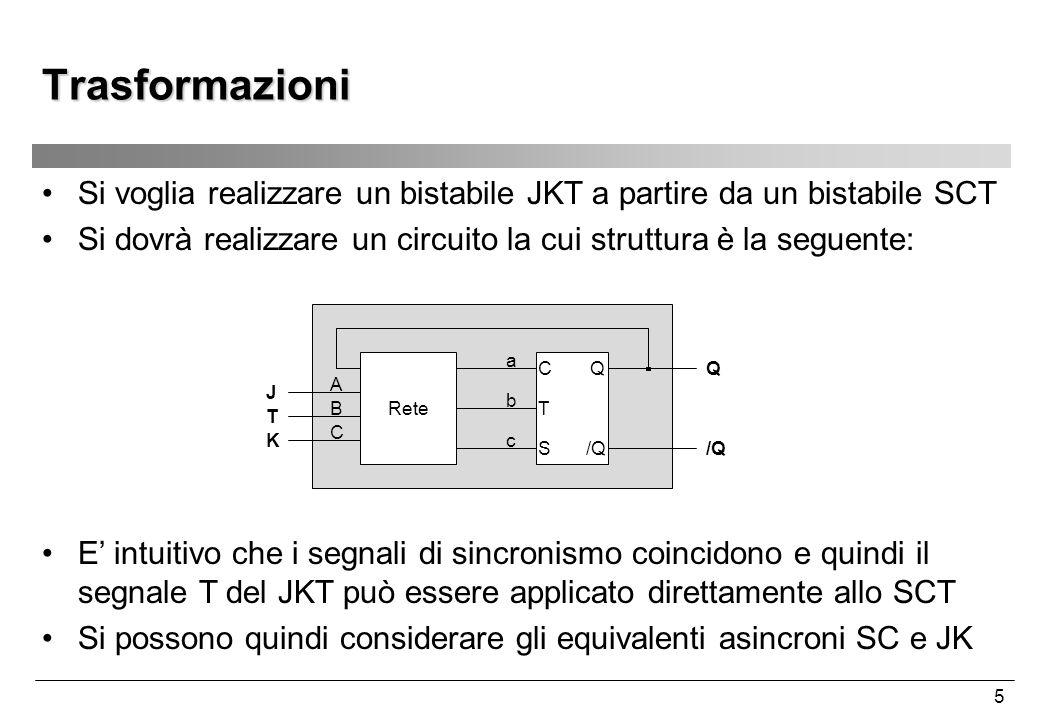 5 Trasformazioni Si voglia realizzare un bistabile JKT a partire da un bistabile SCT Si dovrà realizzare un circuito la cui struttura è la seguente: S