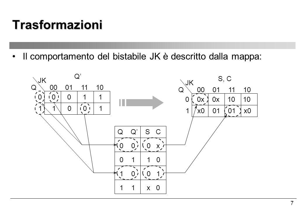 7 Trasformazioni Il comportamento del bistabile JK è descritto dalla mappa: 00 01 11 10 0 0 0 1 1 1 1 0 0 1 JK Q Q Q' S C 0 0 0 x 0 1 1 0 1 0 0 1 1 1