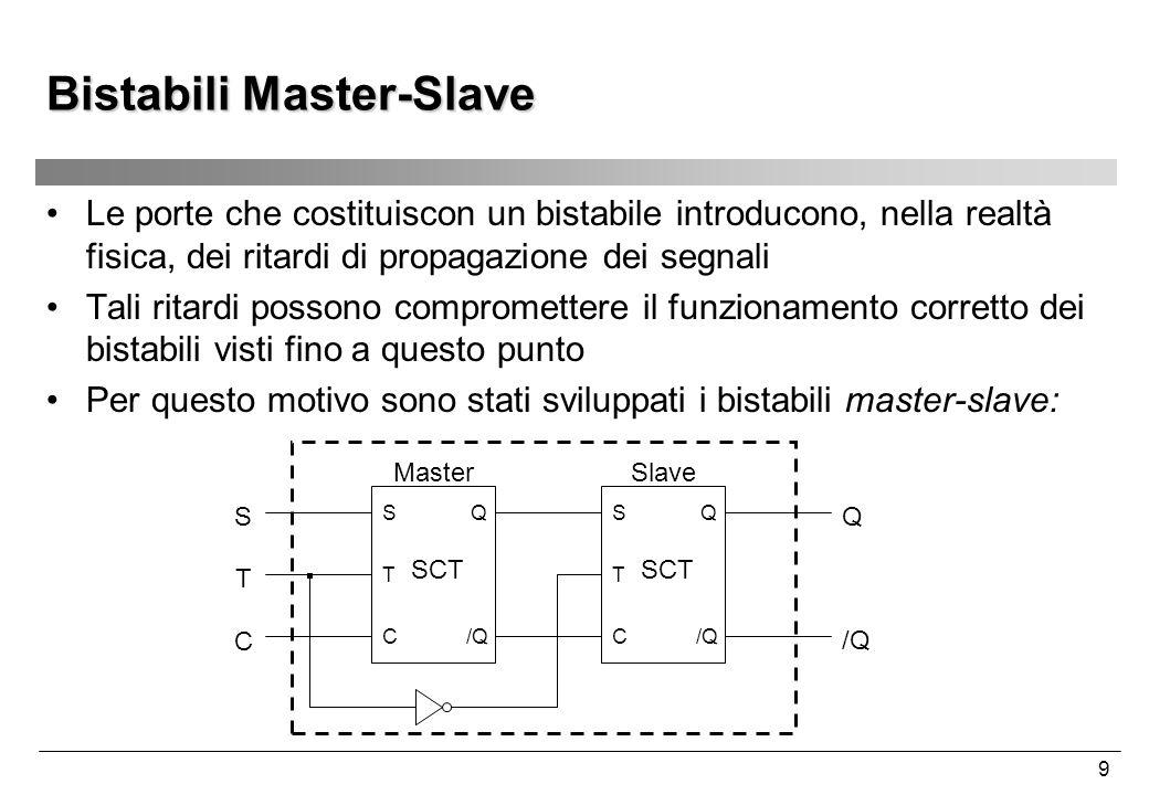 9 Bistabili Master-Slave Le porte che costituiscon un bistabile introducono, nella realtà fisica, dei ritardi di propagazione dei segnali Tali ritardi