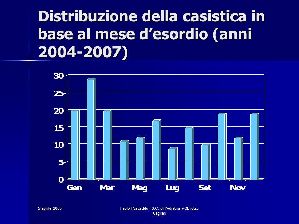 5 aprile 2008Paolo Pusceddu -S.C. di Pediatria AOBrotzu Cagliari Distribuzione della casistica in base al mese d'esordio (anni 2004-2007)