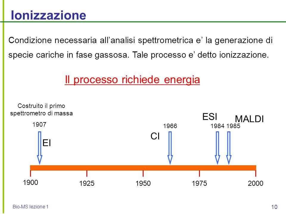 Bio-MS lezione 1 10 Ionizzazione Condizione necessaria all'analisi spettrometrica e' la generazione di specie cariche in fase gassosa. Tale processo e