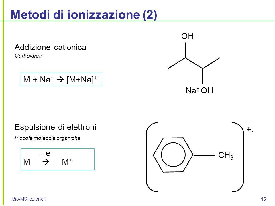 Bio-MS lezione 1 12 Espulsione di elettroni Addizione cationica M  M +. M + Na +  [M+Na] + - e - Metodi di ionizzazione (2) CH 3 +. OH Na + Piccole