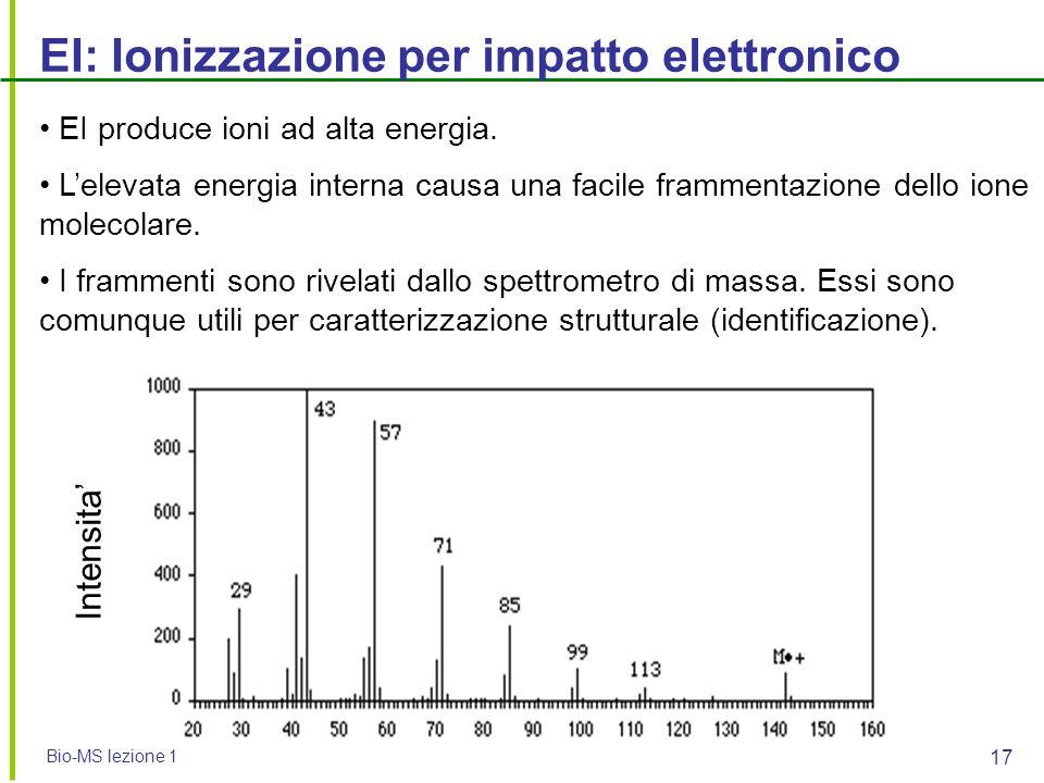 Bio-MS lezione 1 17 EI: Ionizzazione per impatto elettronico m/z Intensita' EI produce ioni ad alta energia. L'elevata energia interna causa una facil