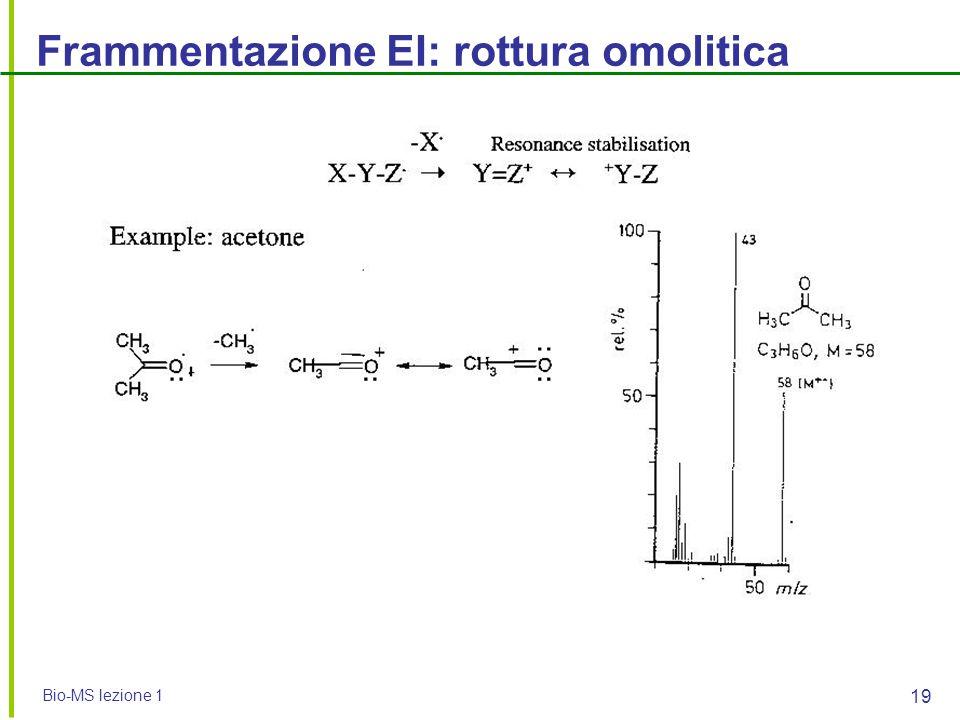 Bio-MS lezione 1 19 Frammentazione EI: rottura omolitica..