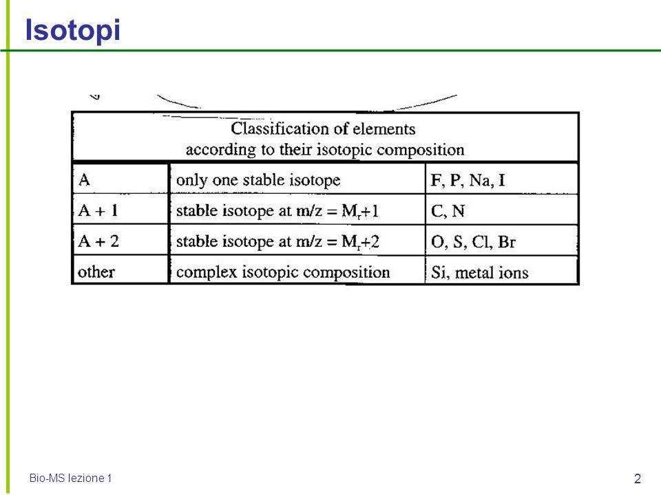 Bio-MS lezione 1 2 Isotopi