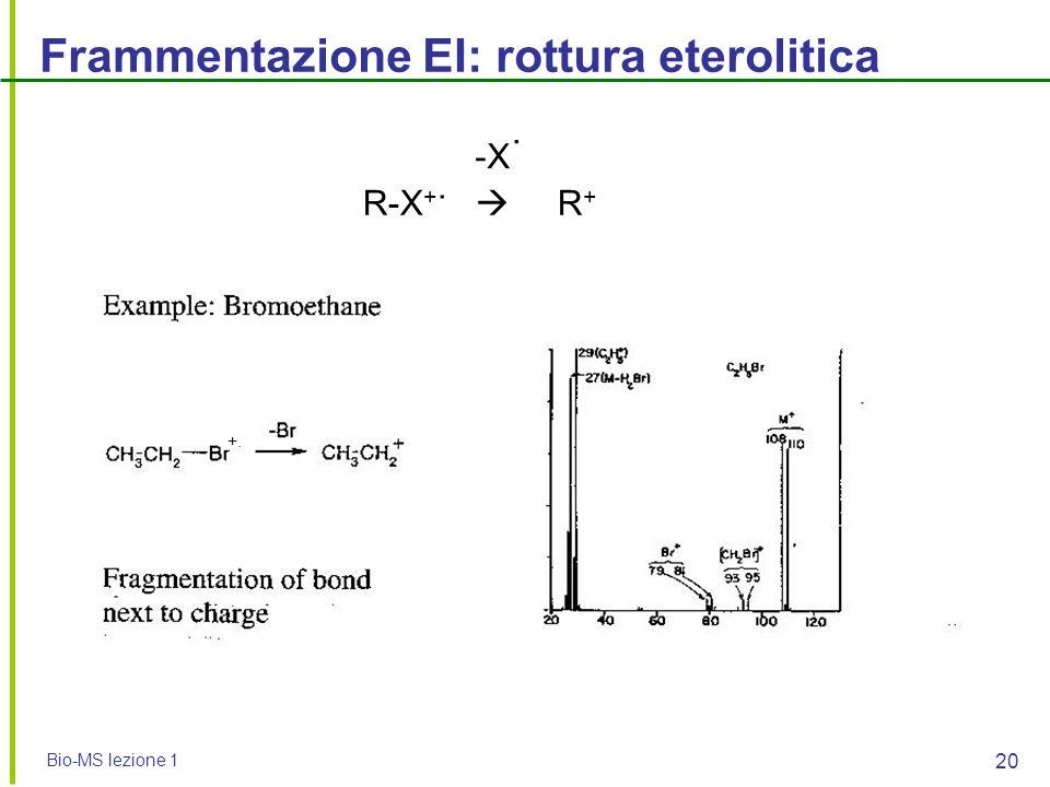 Bio-MS lezione 1 20 Frammentazione EI: rottura eterolitica R-X +  R + -X.. +.