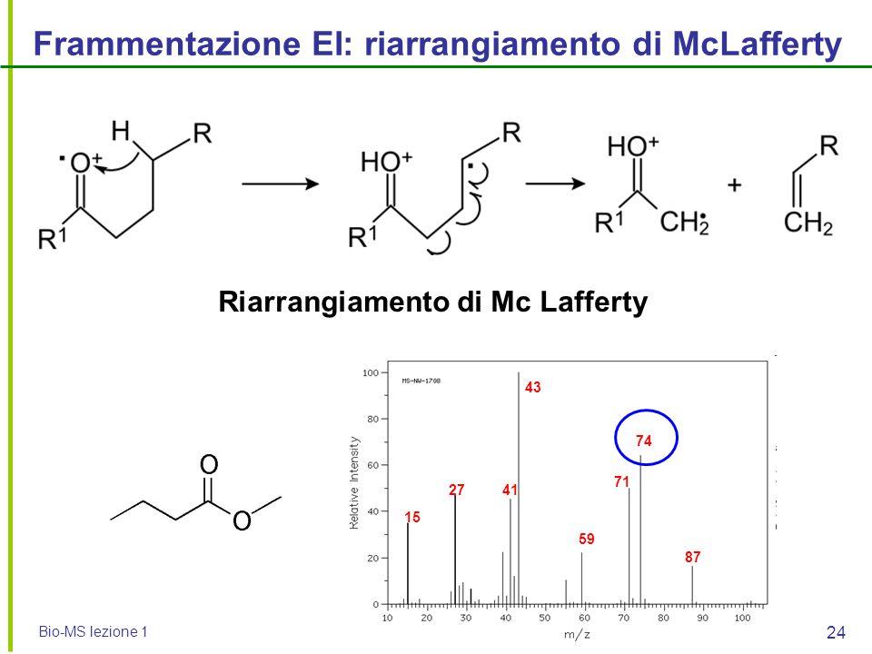 Bio-MS lezione 1 24 87 43 4127 74 71 59 15 Riarrangiamento di Mc Lafferty Frammentazione EI: riarrangiamento di McLafferty