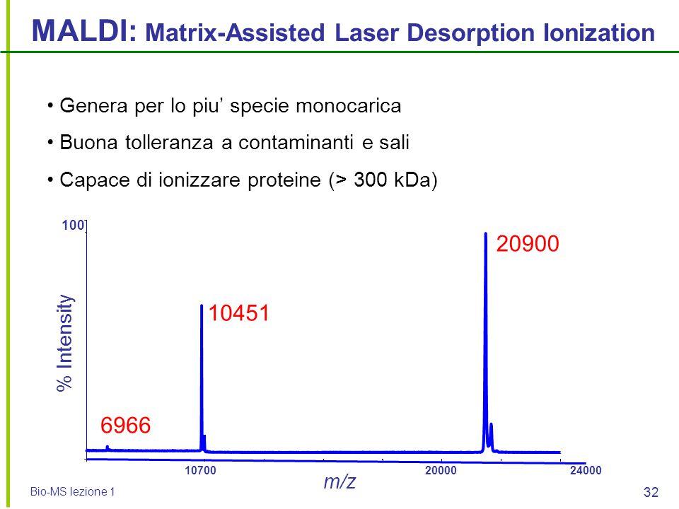 Bio-MS lezione 1 32 MALDI: Matrix-Assisted Laser Desorption Ionization 1070020000 24000 m/z 0 100 % Intensity 20900 10451 Genera per lo piu' specie mo