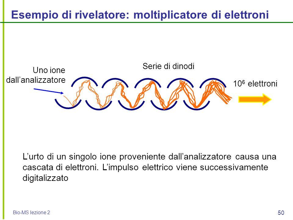 Bio-MS lezione 2 50 Esempio di rivelatore: moltiplicatore di elettroni Uno ione dall'analizzatore 10 6 elettroni Serie di dinodi L'urto di un singolo