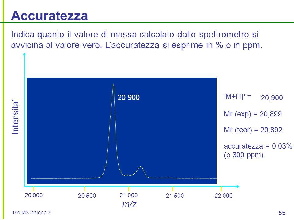 Bio-MS lezione 2 55 Accuratezza m/z Intensita' 20 900 20 000 20 500 21 000 21 50022 000 [M+H] + = 20,900 Mr (exp) = 20,899 Indica quanto il valore di