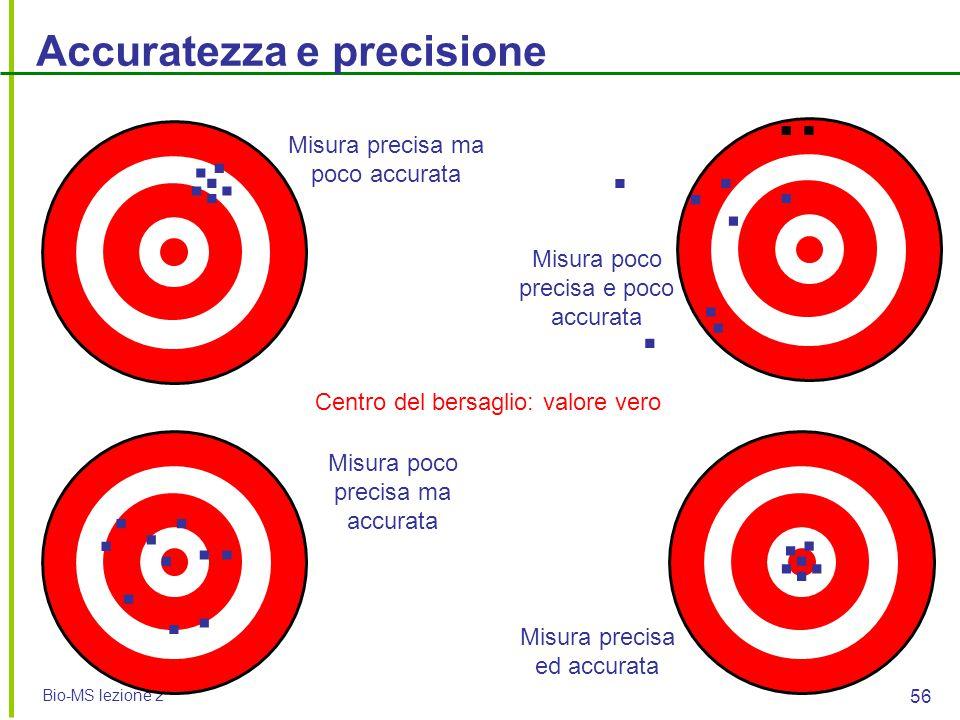 Bio-MS lezione 2 56 Accuratezza e precisione............................... Misura precisa ma poco accurata Misura poco precisa ma accurata Misura poc