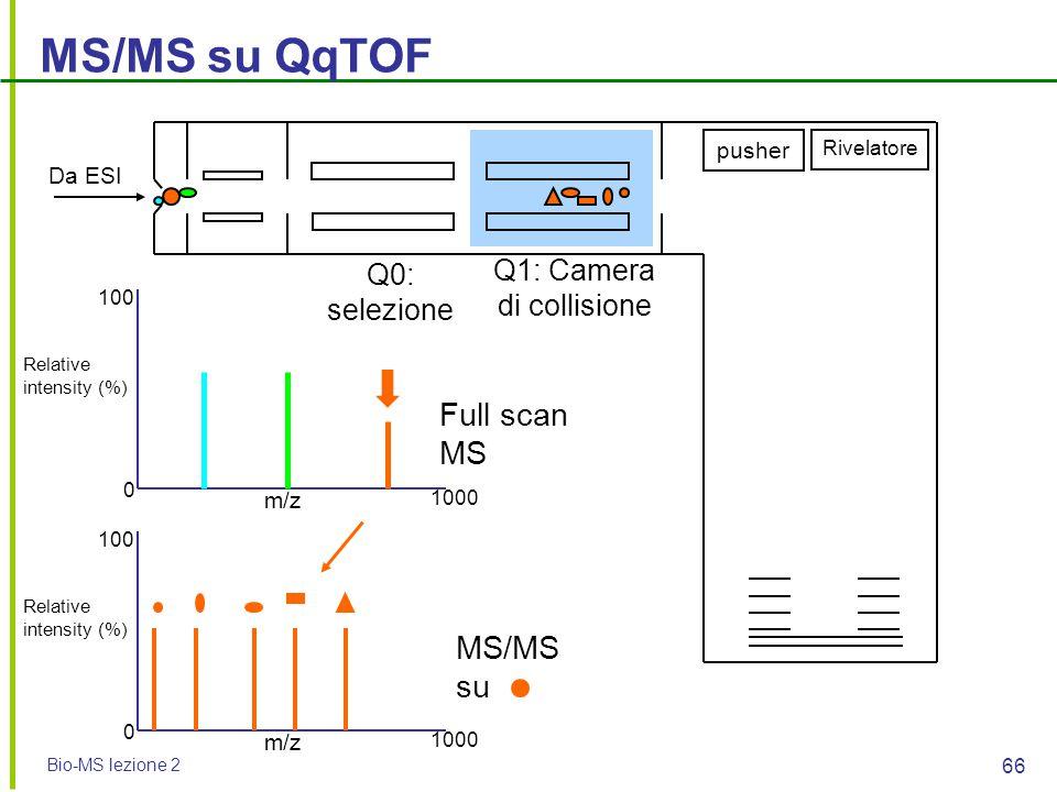 Bio-MS lezione 2 66 MS/MS su QqTOF pusher Rivelatore Da ESI m/z Relative intensity (%) 0 100 1000 Full scan MS m/z Relative intensity (%) 0 100 1000 M