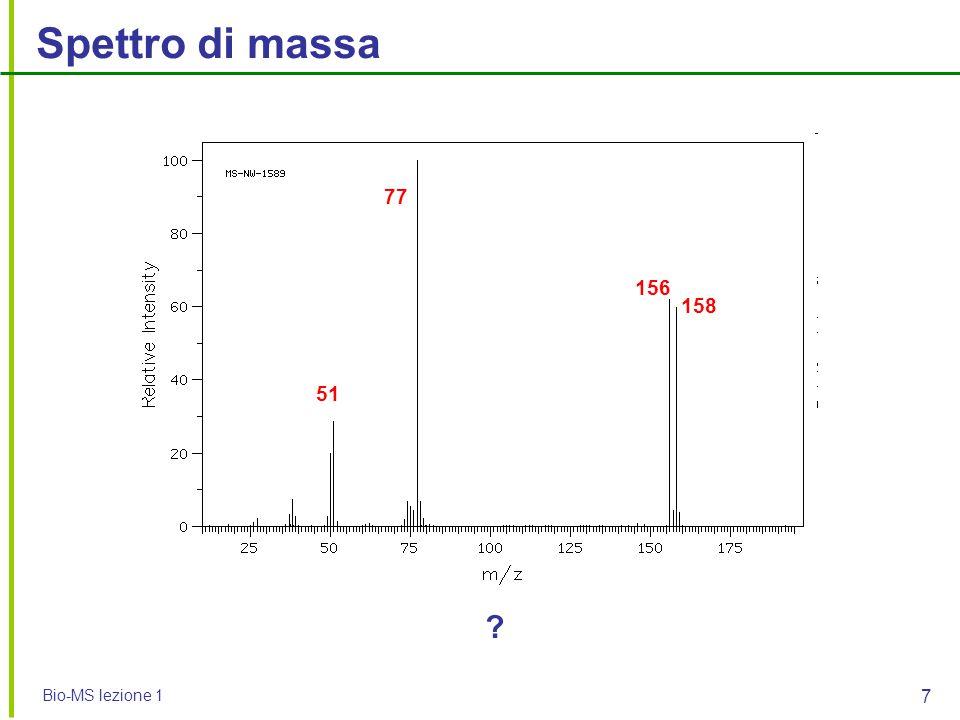 Bio-MS lezione 1 7 ? Spettro di massa 77 51 156 158