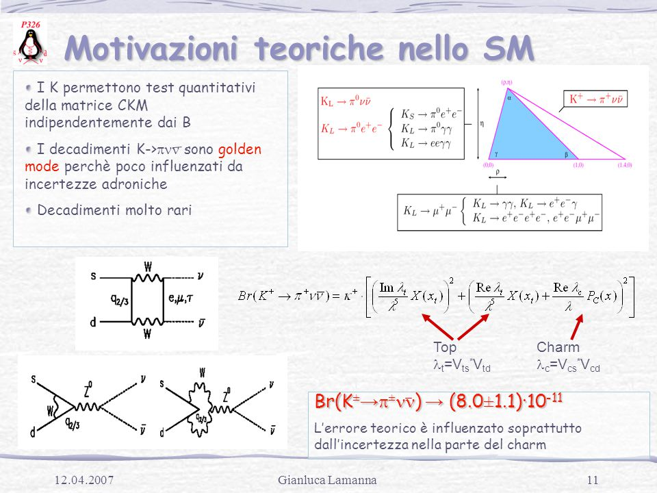 11Gianluca Lamanna12.04.2007 Motivazioni teoriche nello SM Motivazioni teoriche nello SM I K permettono test quantitativi della matrice CKM indipendentemente dai B I decadimenti K->  sono golden mode perchè poco influenzati da incertezze adroniche Decadimenti molto rari Top t =V ts * V td Charm c =V cs * V cd Br(K ± →   ) → (8.0±1.1)·10 -11 L'errore teorico è influenzato soprattutto dall'incertezza nella parte del charm