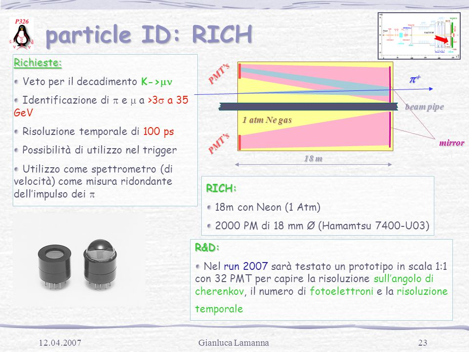 23Gianluca Lamanna12.04.2007 particle ID: RICH particle ID: RICH  1 atm Ne gas 18 m PMT's PMT's beam pipe mirror Richieste: Veto per il decadimento K->  Identificazione di  e  a >3  a 35 GeV Risoluzione temporale di 100 ps Possibilità di utilizzo nel trigger Utilizzo come spettrometro (di velocità) come misura ridondante dell'impulso dei  RICH: 18m con Neon (1 Atm) 2000 PM di 18 mm Ø (Hamamtsu 7400-U03) R&D: Nel run 2007 sarà testato un prototipo in scala 1:1 con 32 PMT per capire la risoluzione sull'angolo di cherenkov, il numero di fotoelettroni e la risoluzione temporale