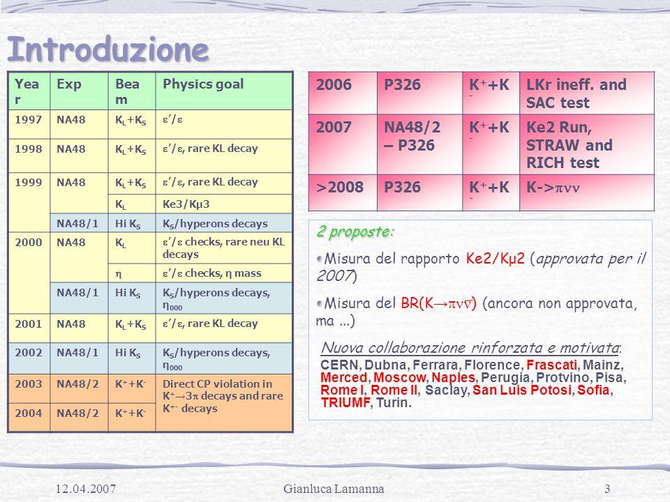3Gianluca Lamanna12.04.2007 Introduzione Yea r ExpBea m Physics goal 1997NA48K L +K S  '/  1998NA48K L +K S  '/ , rare KL decay 1999NA48K L +K S  '/ , rare KL decay KLKL Ke3/Kμ3 NA48/1Hi K S K S /hyperons decays 2000NA48KLKL  '/  checks, rare neu KL decays  '/  checks, η mass NA48/1Hi K S K S /hyperons decays, η 000 2001NA48K L +K S  '/ , rare KL decay 2002NA48/1Hi K S K S /hyperons decays, η 000 2003NA48/2K + +K - Direct CP violation in K + → 3  decays and rare K +- decays 2004NA48/2K + +K - 2006P326K + +K - LKr ineff.