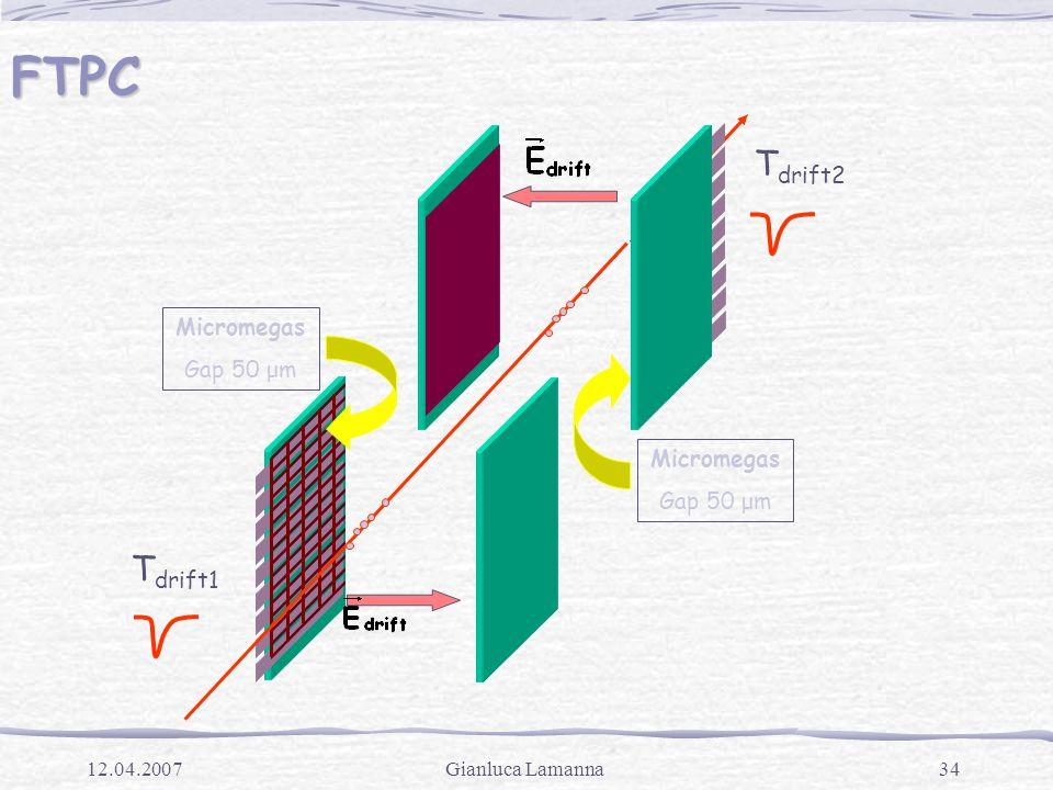34Gianluca Lamanna12.04.2007 FTPC T drift1 T drift2 Micromegas Gap 50 μm Micromegas Gap 50 μm