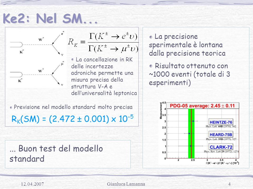 35Gianluca Lamanna12.04.2007 LKr ionization chamber Quasi Homogeneous ionization chamber Liquid Kripton ~10 m 3 Liquid Kripton 13248 13248 projective cells, 2X2 cm 2 Accordion geometry 27 radiation lenghts Energy Energy resolution (E in Gev): Space Space resolution (E in GeV): Time Time resolution: 500 ps