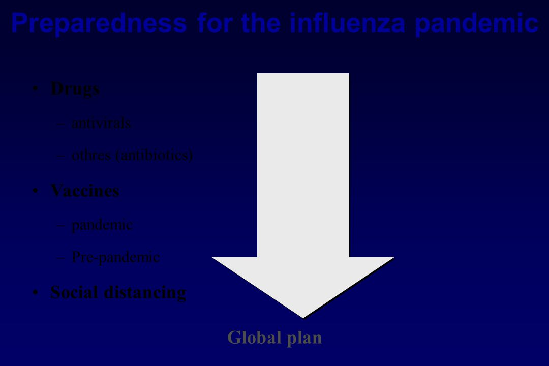 . Preparedness for the influenza pandemic Drugs –antivirals –othres (antibiotics) Vaccines –pandemic –Pre-pandemic Social distancing Global plan
