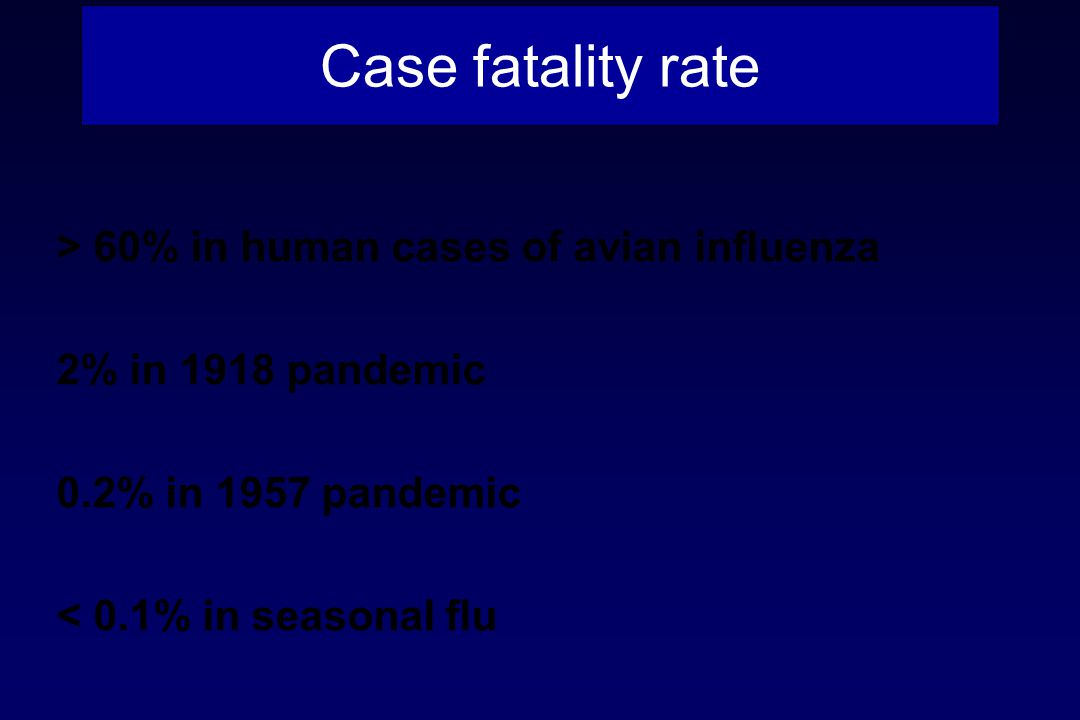 Case fatality rate > 60% in human cases of avian influenza 2% in 1918 pandemic 0.2% in 1957 pandemic < 0.1% in seasonal flu