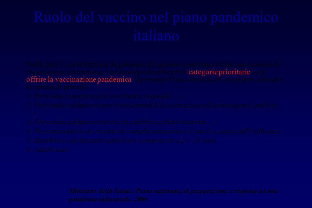 Ruolo del vaccino nel piano pandemico italiano Nella fase 3, caratterizzata da presenza di un nuovo sottotipo virale, ma assenza di trasmissione inter