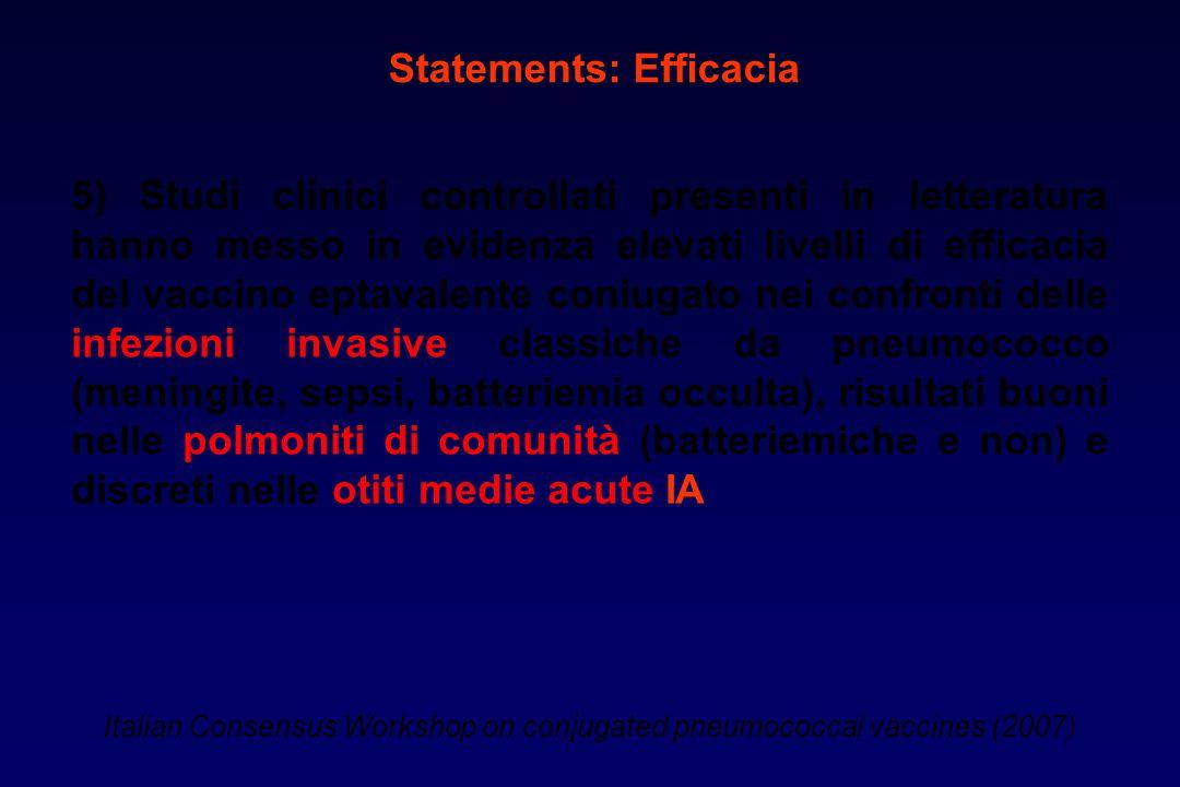 Statements: Efficacia 5) Studi clinici controllati presenti in letteratura hanno messo in evidenza elevati livelli di efficacia del vaccino eptavalent